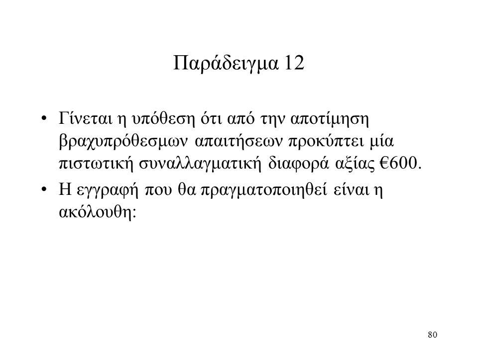80 Παράδειγμα 12 Γίνεται η υπόθεση ότι από την αποτίμηση βραχυπρόθεσμων απαιτήσεων προκύπτει μία πιστωτική συναλλαγματική διαφορά αξίας €600. Η εγγραφ