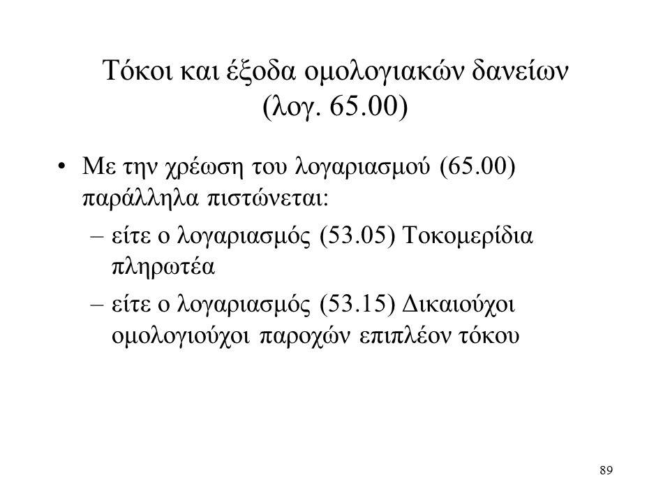 89 Τόκοι και έξοδα ομολογιακών δανείων (λογ. 65.00) Με την χρέωση του λογαριασμού (65.00) παράλληλα πιστώνεται: –είτε ο λογαριασμός (53.05) Τοκομερίδι