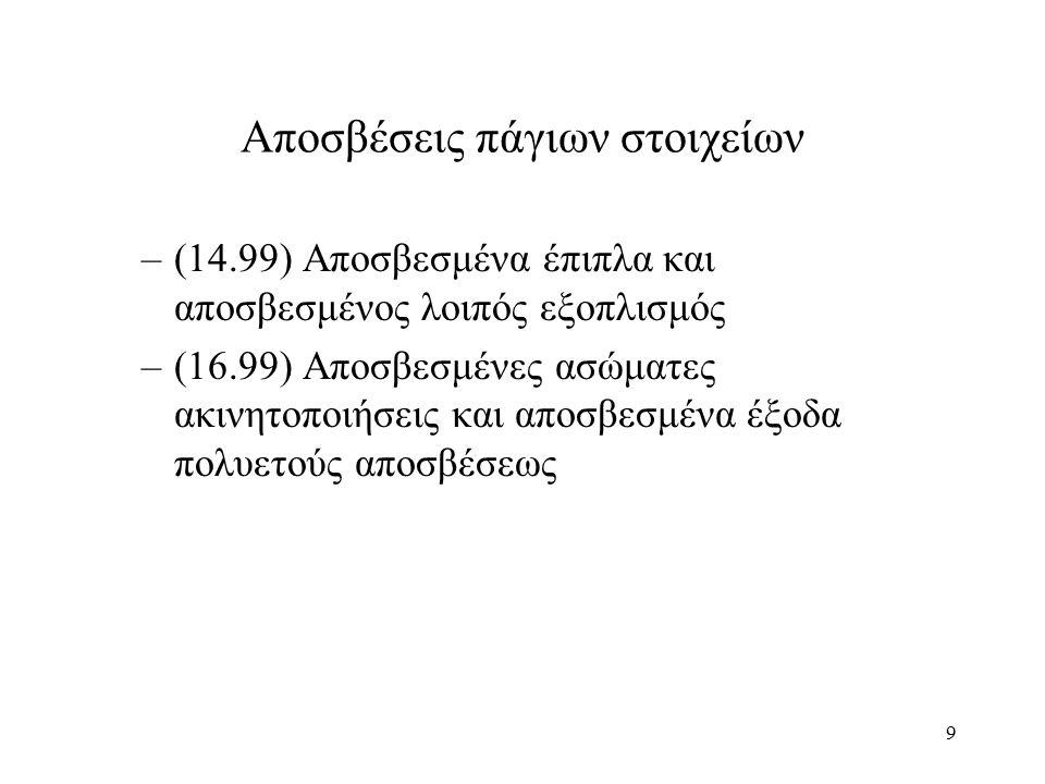 20 Ασώματες ακινητοποιήσεις και έξοδα πολυετούς αποσβέσεως (Λογ.16) Ο λογαριασμός (16) περιλαμβάνει: –τα άυλα πάγια περιουσιακά στοιχεία που αποκτώνται από τρίτους και αποτελούν αντικείμενο συγκεκριμένης πράξης, συγκεκριμένης συναλλαγής –τα άυλα αυτά στοιχεία παρουσιάζονται στους δευτεροβάθμιους λογαριασμούς του (16) με την τιμή κτήσεως τους