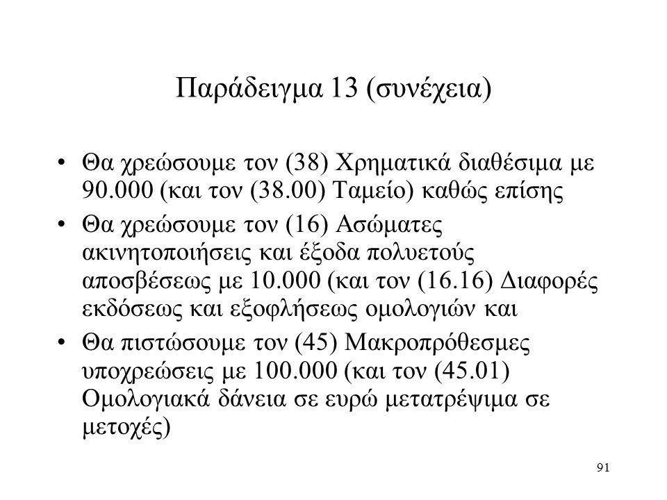 91 Παράδειγμα 13 (συνέχεια) Θα χρεώσουμε τον (38) Χρηματικά διαθέσιμα με 90.000 (και τον (38.00) Ταμείο) καθώς επίσης Θα χρεώσουμε τον (16) Ασώματες ακινητοποιήσεις και έξοδα πολυετούς αποσβέσεως με 10.000 (και τον (16.16) Διαφορές εκδόσεως και εξοφλήσεως ομολογιών και Θα πιστώσουμε τον (45) Μακροπρόθεσμες υποχρεώσεις με 100.000 (και τον (45.01) Ομολογιακά δάνεια σε ευρώ μετατρέψιμα σε μετοχές)