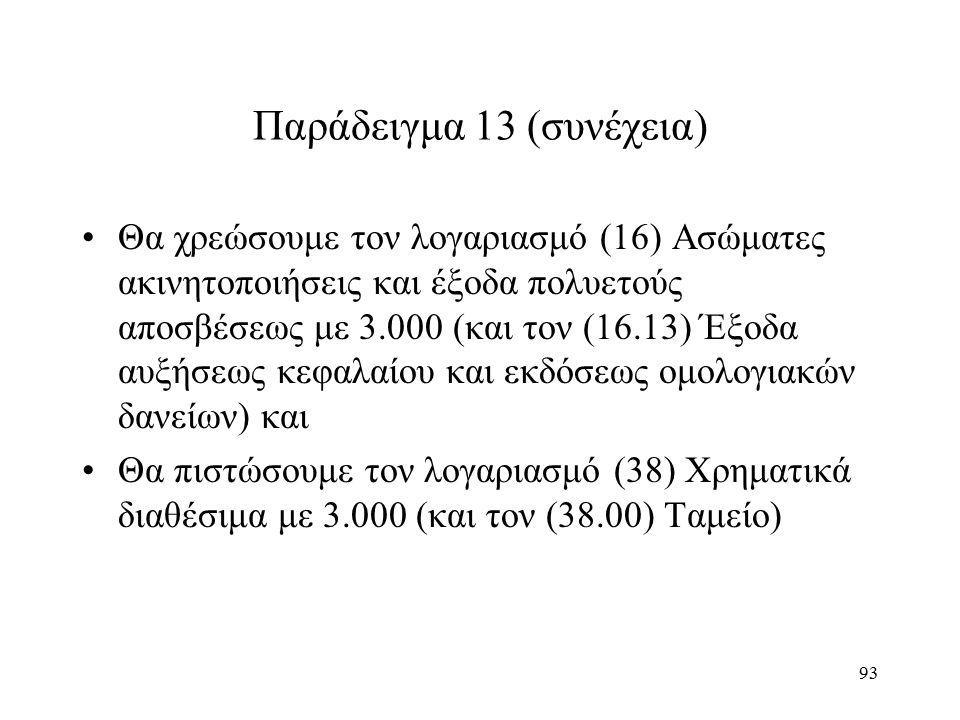 93 Παράδειγμα 13 (συνέχεια) Θα χρεώσουμε τον λογαριασμό (16) Ασώματες ακινητοποιήσεις και έξοδα πολυετούς αποσβέσεως με 3.000 (και τον (16.13) Έξοδα αυξήσεως κεφαλαίου και εκδόσεως ομολογιακών δανείων) και Θα πιστώσουμε τον λογαριασμό (38) Χρηματικά διαθέσιμα με 3.000 (και τον (38.00) Ταμείο)