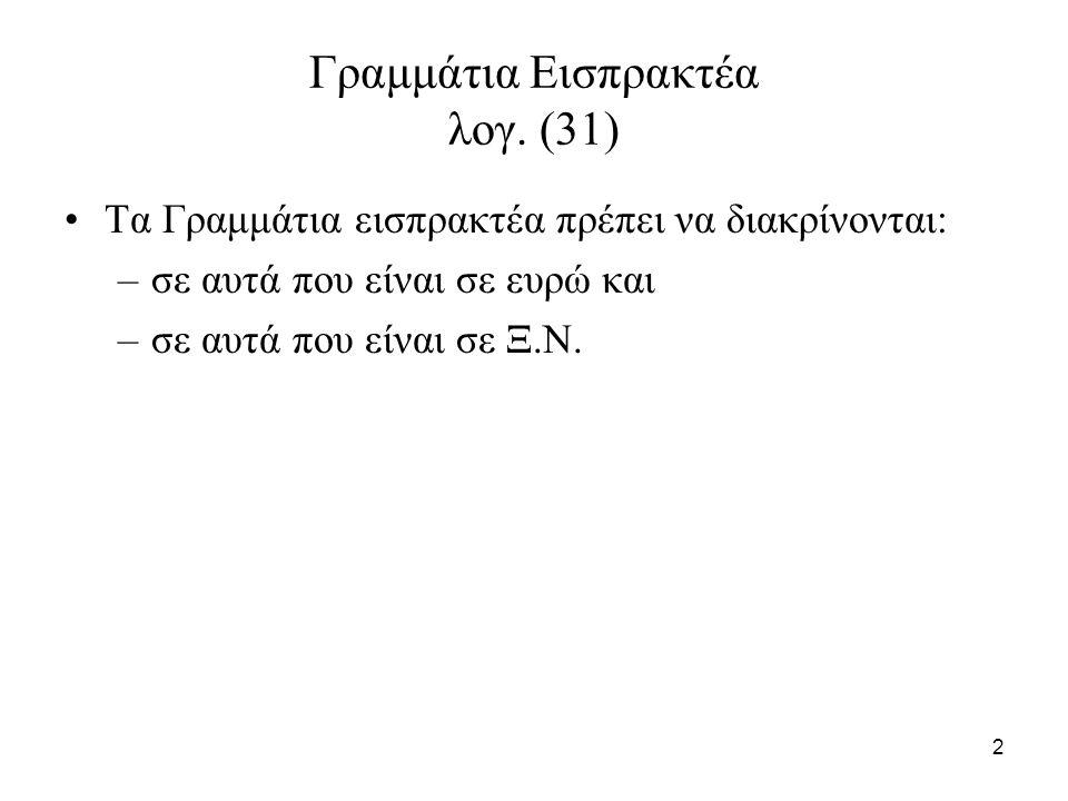 33 Παράδειγμα 2 (συνέχεια) Στο τέλος της επόμενης χρήσης καταλογίζονται οι δεδουλευμένοι τόκοι αξίας 3.000 ευρώ.