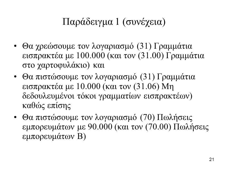 21 Παράδειγμα 1 (συνέχεια) Θα χρεώσουμε τον λογαριασμό (31) Γραμμάτια εισπρακτέα με 100.000 (και τον (31.00) Γραμμάτια στο χαρτοφυλάκιο) και Θα πιστώσουμε τον λογαριασμό (31) Γραμμάτια εισπρακτέα με 10.000 (και τον (31.06) Μη δεδουλευμένοι τόκοι γραμματίων εισπρακτέων) καθώς επίσης Θα πιστώσουμε τον λογαριασμό (70) Πωλήσεις εμπορευμάτων με 90.000 (και τον (70.00) Πωλήσεις εμπορευμάτων Β)