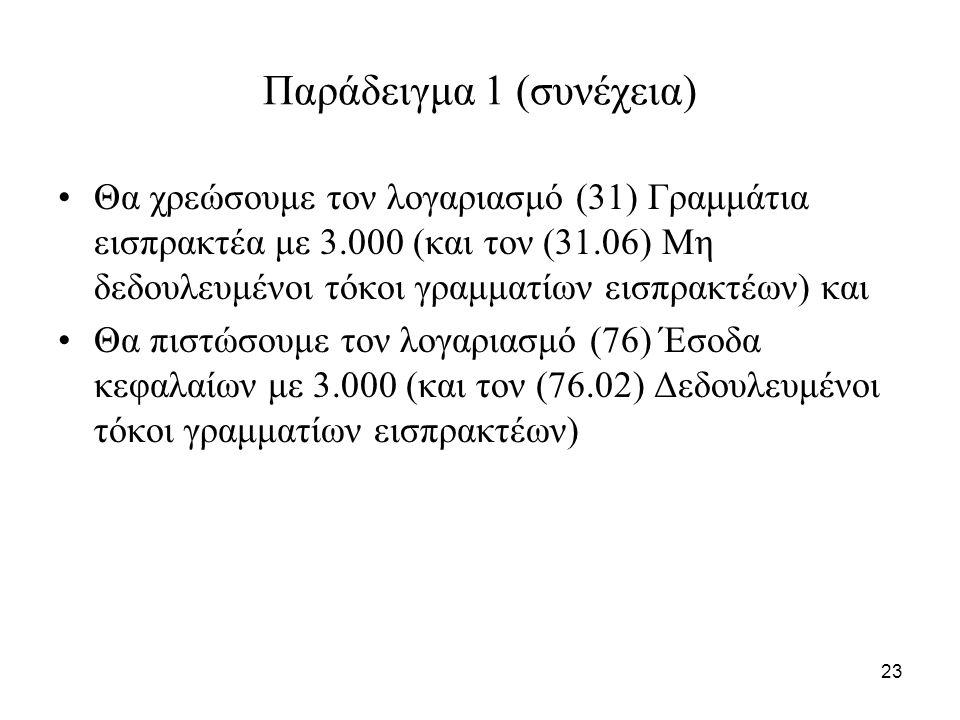 23 Παράδειγμα 1 (συνέχεια) Θα χρεώσουμε τον λογαριασμό (31) Γραμμάτια εισπρακτέα με 3.000 (και τον (31.06) Μη δεδουλευμένοι τόκοι γραμματίων εισπρακτέων) και Θα πιστώσουμε τον λογαριασμό (76) Έσοδα κεφαλαίων με 3.000 (και τον (76.02) Δεδουλευμένοι τόκοι γραμματίων εισπρακτέων)
