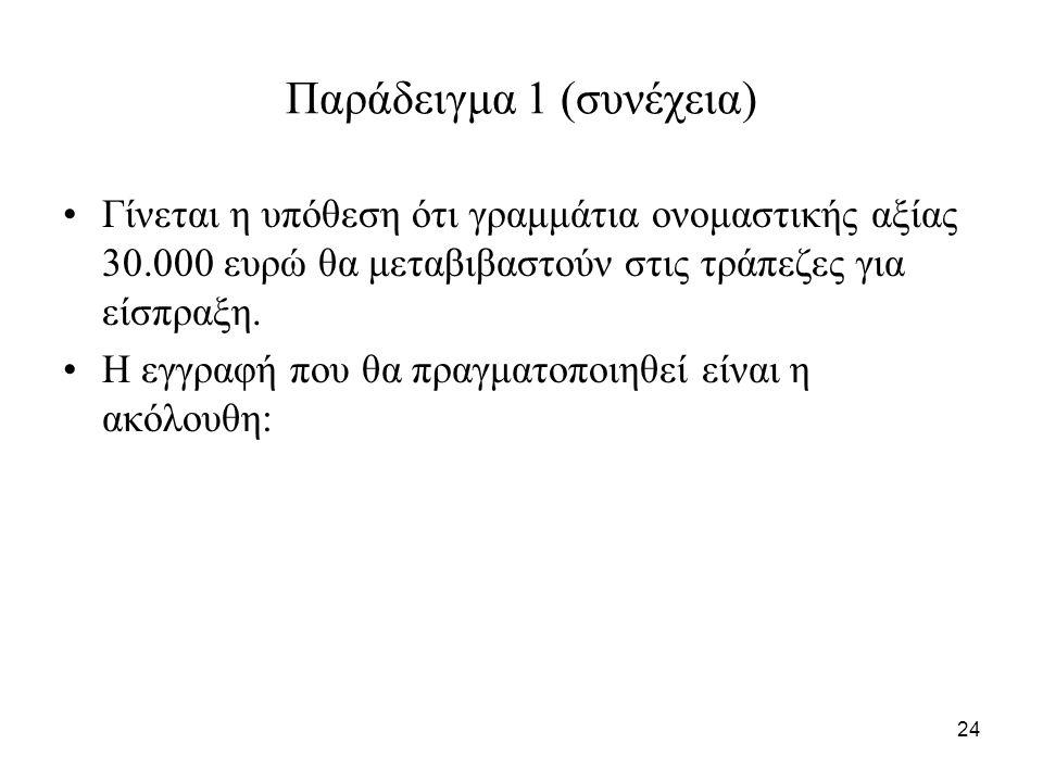 24 Παράδειγμα 1 (συνέχεια) Γίνεται η υπόθεση ότι γραμμάτια ονομαστικής αξίας 30.000 ευρώ θα μεταβιβαστούν στις τράπεζες για είσπραξη.