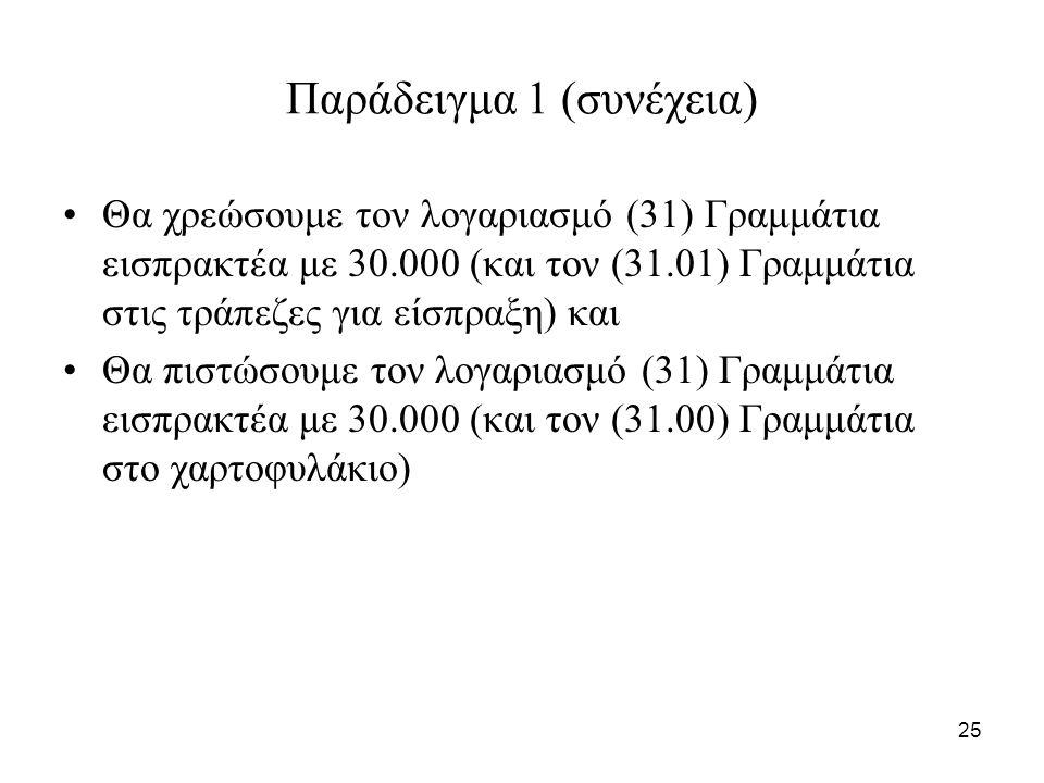 25 Παράδειγμα 1 (συνέχεια) Θα χρεώσουμε τον λογαριασμό (31) Γραμμάτια εισπρακτέα με 30.000 (και τον (31.01) Γραμμάτια στις τράπεζες για είσπραξη) και Θα πιστώσουμε τον λογαριασμό (31) Γραμμάτια εισπρακτέα με 30.000 (και τον (31.00) Γραμμάτια στο χαρτοφυλάκιο)
