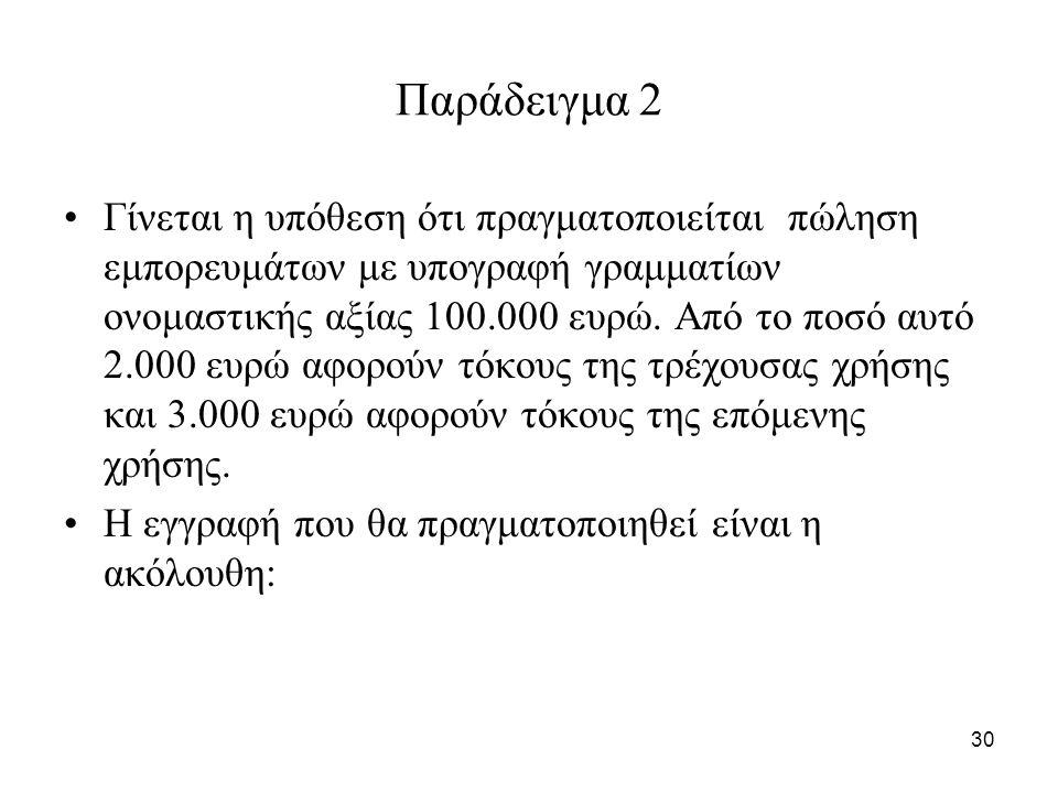 30 Παράδειγμα 2 Γίνεται η υπόθεση ότι πραγματοποιείται πώληση εμπορευμάτων με υπογραφή γραμματίων ονομαστικής αξίας 100.000 ευρώ.