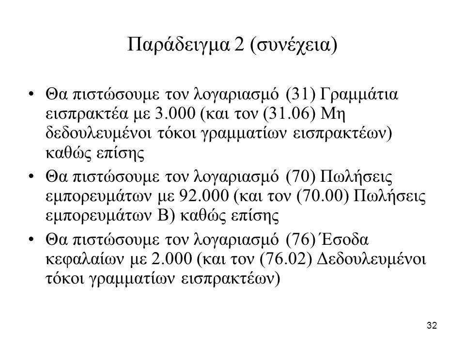 32 Παράδειγμα 2 (συνέχεια) Θα πιστώσουμε τον λογαριασμό (31) Γραμμάτια εισπρακτέα με 3.000 (και τον (31.06) Μη δεδουλευμένοι τόκοι γραμματίων εισπρακτέων) καθώς επίσης Θα πιστώσουμε τον λογαριασμό (70) Πωλήσεις εμπορευμάτων με 92.000 (και τον (70.00) Πωλήσεις εμπορευμάτων Β) καθώς επίσης Θα πιστώσουμε τον λογαριασμό (76) Έσοδα κεφαλαίων με 2.000 (και τον (76.02) Δεδουλευμένοι τόκοι γραμματίων εισπρακτέων)