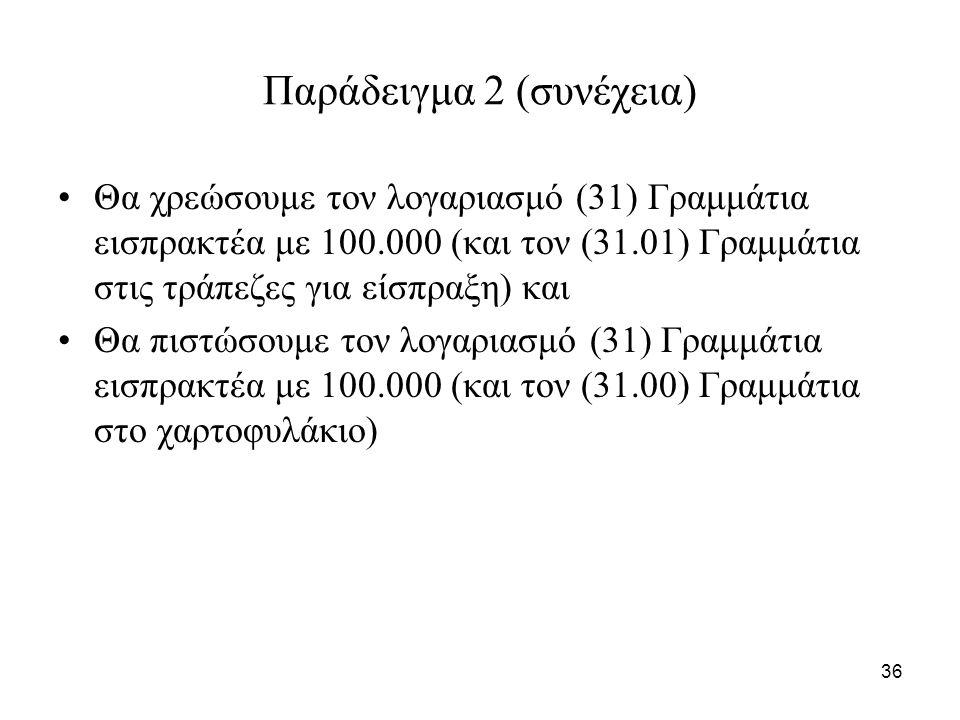 36 Παράδειγμα 2 (συνέχεια) Θα χρεώσουμε τον λογαριασμό (31) Γραμμάτια εισπρακτέα με 100.000 (και τον (31.01) Γραμμάτια στις τράπεζες για είσπραξη) και Θα πιστώσουμε τον λογαριασμό (31) Γραμμάτια εισπρακτέα με 100.000 (και τον (31.00) Γραμμάτια στο χαρτοφυλάκιο)