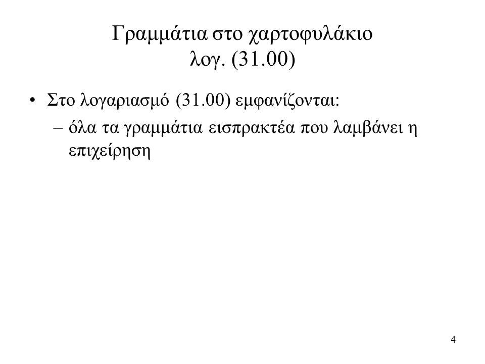75 Παράδειγμα 3 (συνέχεια) Θα χρεώσουμε τον λογαριασμό (31) Γραμμάτια εισπρακτέα με 150.000 (και τον (31.05) Γραμμάτια προεξοφλημένα) και Θα πιστώσουμε τον λογαριασμό (31) Γραμμάτια εισπρακτέα με 150.000 (και τον (31.00) Γραμμάτια στο χαρτοφυλάκιο)