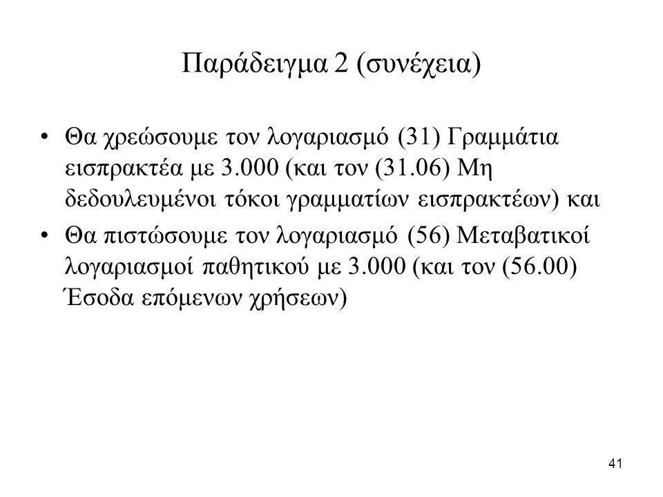 41 Παράδειγμα 2 (συνέχεια) Θα χρεώσουμε τον λογαριασμό (31) Γραμμάτια εισπρακτέα με 3.000 (και τον (31.06) Μη δεδουλευμένοι τόκοι γραμματίων εισπρακτέων) και Θα πιστώσουμε τον λογαριασμό (56) Μεταβατικοί λογαριασμοί παθητικού με 3.000 (και τον (56.00) Έσοδα επόμενων χρήσεων)