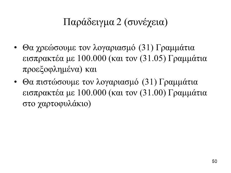 50 Παράδειγμα 2 (συνέχεια) Θα χρεώσουμε τον λογαριασμό (31) Γραμμάτια εισπρακτέα με 100.000 (και τον (31.05) Γραμμάτια προεξοφλημένα) και Θα πιστώσουμε τον λογαριασμό (31) Γραμμάτια εισπρακτέα με 100.000 (και τον (31.00) Γραμμάτια στο χαρτοφυλάκιο)