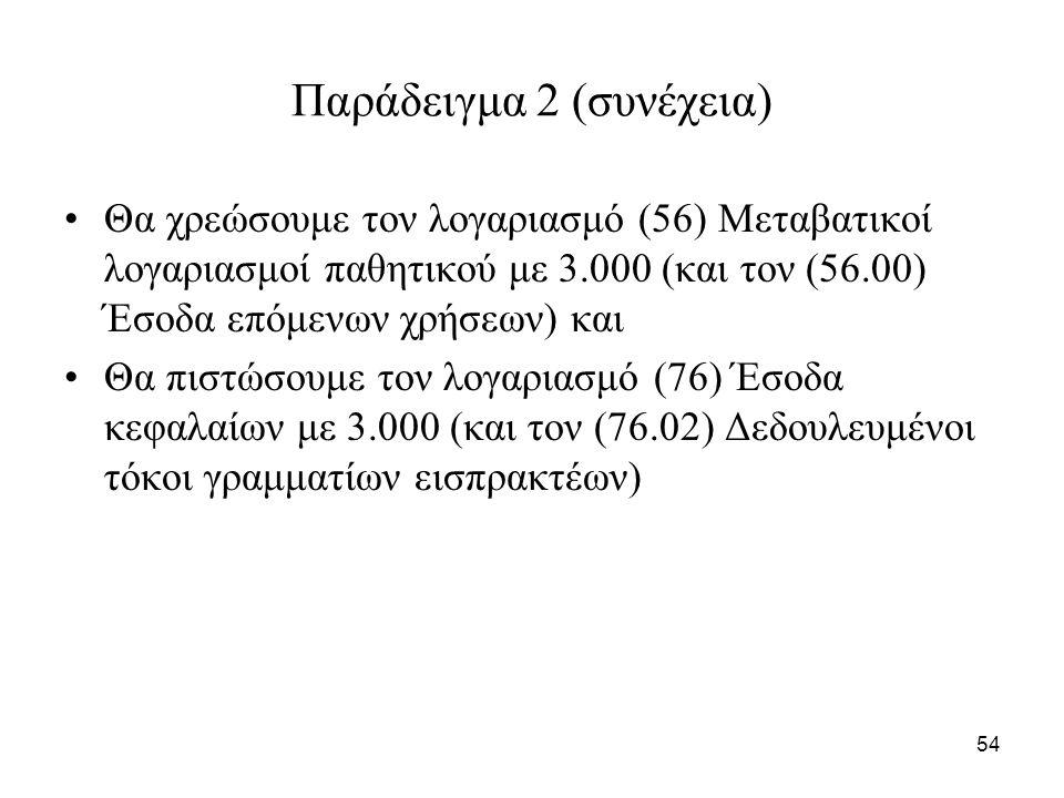 54 Παράδειγμα 2 (συνέχεια) Θα χρεώσουμε τον λογαριασμό (56) Μεταβατικοί λογαριασμοί παθητικού με 3.000 (και τον (56.00) Έσοδα επόμενων χρήσεων) και Θα πιστώσουμε τον λογαριασμό (76) Έσοδα κεφαλαίων με 3.000 (και τον (76.02) Δεδουλευμένοι τόκοι γραμματίων εισπρακτέων)