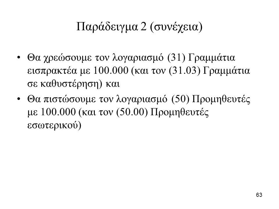 63 Παράδειγμα 2 (συνέχεια) Θα χρεώσουμε τον λογαριασμό (31) Γραμμάτια εισπρακτέα με 100.000 (και τον (31.03) Γραμμάτια σε καθυστέρηση) και Θα πιστώσουμε τον λογαριασμό (50) Προμηθευτές με 100.000 (και τον (50.00) Προμηθευτές εσωτερικού)
