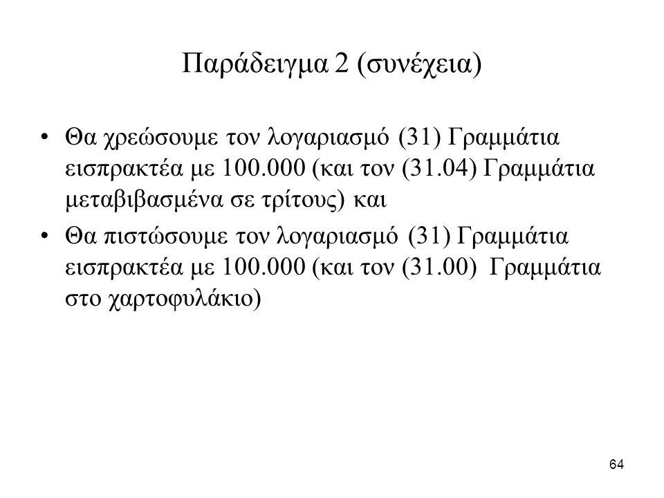 64 Παράδειγμα 2 (συνέχεια) Θα χρεώσουμε τον λογαριασμό (31) Γραμμάτια εισπρακτέα με 100.000 (και τον (31.04) Γραμμάτια μεταβιβασμένα σε τρίτους) και Θα πιστώσουμε τον λογαριασμό (31) Γραμμάτια εισπρακτέα με 100.000 (και τον (31.00) Γραμμάτια στο χαρτοφυλάκιο)