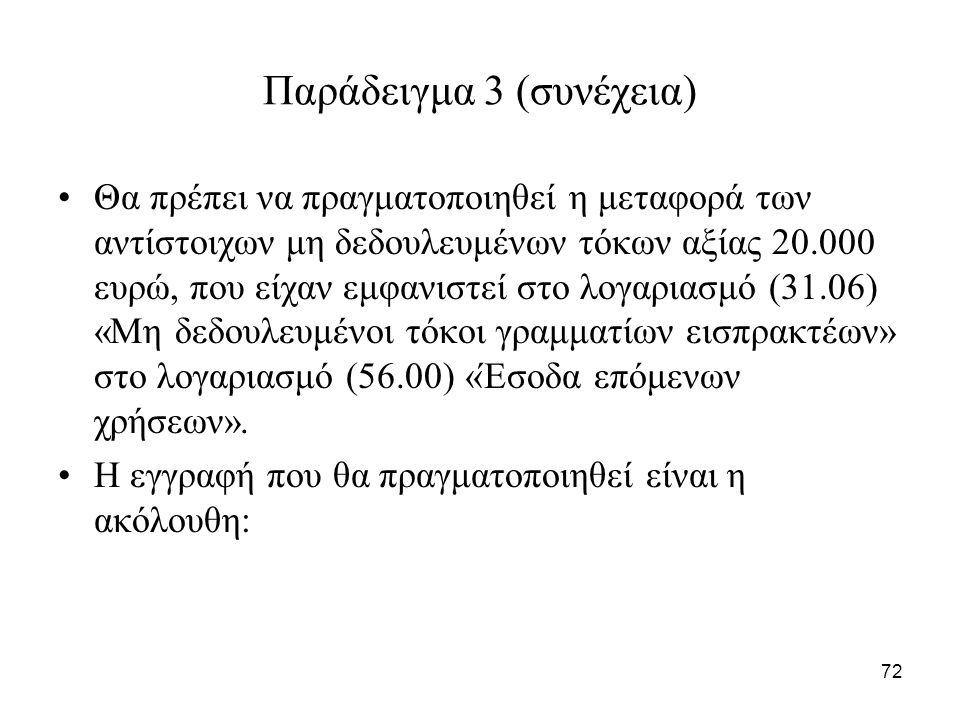 72 Παράδειγμα 3 (συνέχεια) Θα πρέπει να πραγματοποιηθεί η μεταφορά των αντίστοιχων μη δεδουλευμένων τόκων αξίας 20.000 ευρώ, που είχαν εμφανιστεί στο λογαριασμό (31.06) «Μη δεδουλευμένοι τόκοι γραμματίων εισπρακτέων» στο λογαριασμό (56.00) «Έσοδα επόμενων χρήσεων».