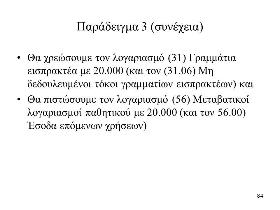 84 Παράδειγμα 3 (συνέχεια) Θα χρεώσουμε τον λογαριασμό (31) Γραμμάτια εισπρακτέα με 20.000 (και τον (31.06) Μη δεδουλευμένοι τόκοι γραμματίων εισπρακτέων) και Θα πιστώσουμε τον λογαριασμό (56) Μεταβατικοί λογαριασμοί παθητικού με 20.000 (και τον 56.00) Έσοδα επόμενων χρήσεων)