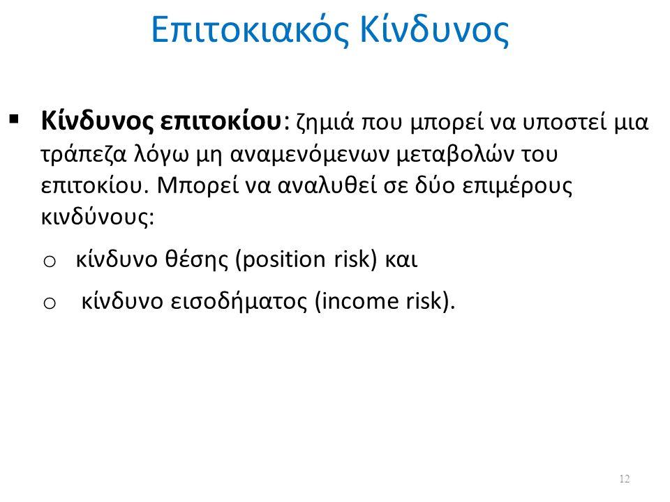 Επιτοκιακός Κίνδυνος  Κίνδυνος επιτοκίου: ζημιά που μπορεί να υποστεί μια τράπεζα λόγω μη αναμενόμενων μεταβολών του επιτοκίου.