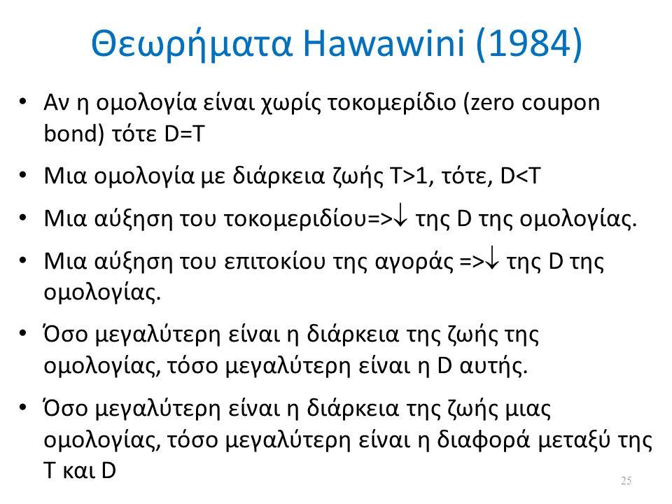 Θεωρήματα Hawawini (1984) Αν η ομολογία είναι χωρίς τοκομερίδιο (zero coupon bond) τότε D=T Μια ομολογία με διάρκεια ζωής T>1, τότε, D<T Μια αύξηση του τοκομεριδίου=>  της D της ομολογίας.