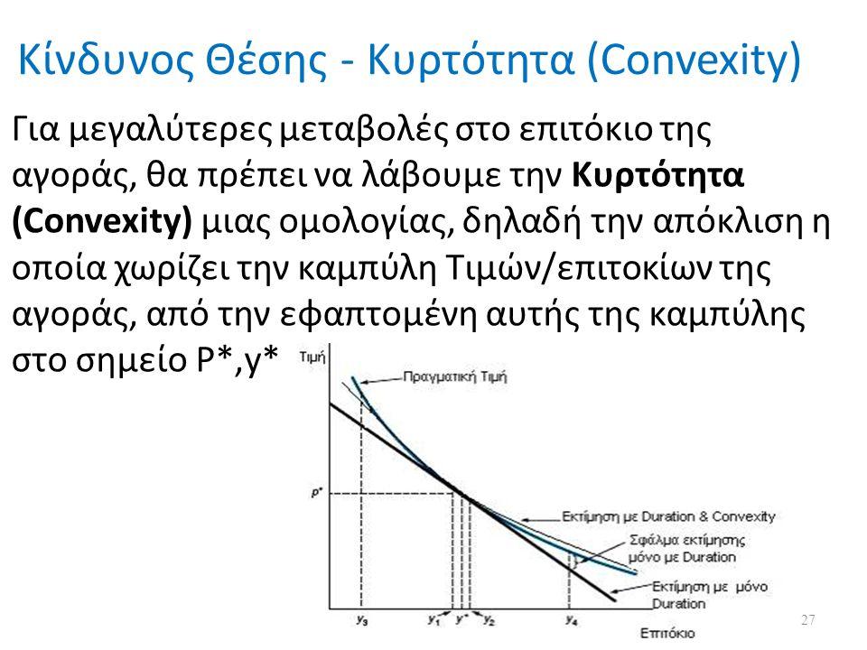 Κίνδυνος Θέσης - Κυρτότητα (Convexity) Για μεγαλύτερες μεταβολές στο επιτόκιο της αγοράς, θα πρέπει να λάβουμε την Κυρτότητα (Convexity) μιας ομολογίας, δηλαδή την απόκλιση η οποία χωρίζει την καμπύλη Τιμών/επιτοκίων της αγοράς, από την εφαπτομένη αυτής της καμπύλης στο σημείο P*,y* 27