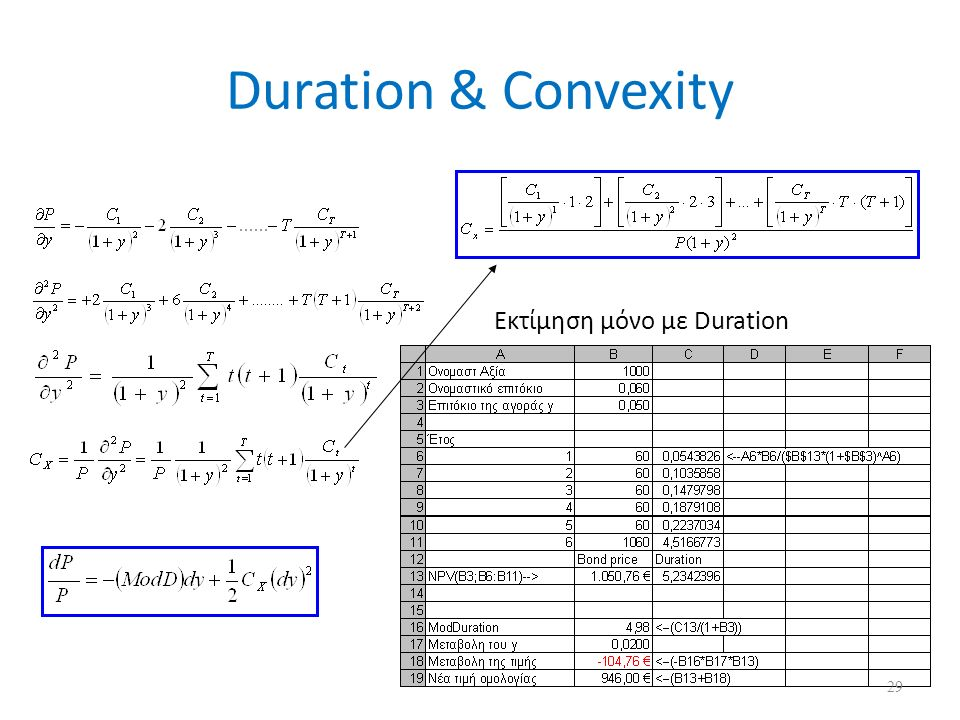 Duration & Convexity Εκτίμηση μόνο με Duration 29