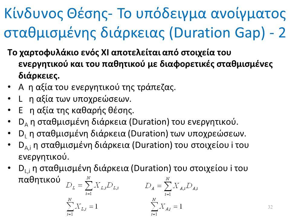 Κίνδυνος Θέσης- Το υπόδειγμα ανοίγματος σταθμισμένης διάρκειας (Duration Gap) - 2 Το χαρτοφυλάκιο ενός ΧΙ αποτελείται από στοιχεία του ενεργητικού και του παθητικού με διαφορετικές σταθμισμένες διάρκειες.