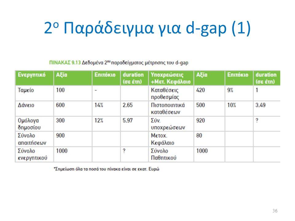 2 ο Παράδειγμα για d-gap (1) 36