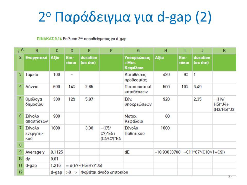 2 ο Παράδειγμα για d-gap (2) 37