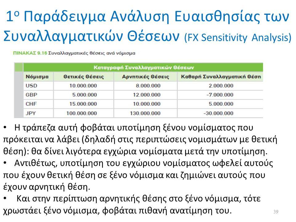 1 ο Παράδειγμα Aνάλυση Eυαισθησίας των Συναλλαγματικών Θέσεων (FX Sensitivity Analysis) Η τράπεζα αυτή φοβάται υποτίμηση ξένου νομίσματος που πρόκειται να λάβει (δηλαδή στις περιπτώσεις νομισμάτων με θετική θέση): θα δίνει λιγότερα εγχώρια νομίσματα μετά την υποτίμηση.
