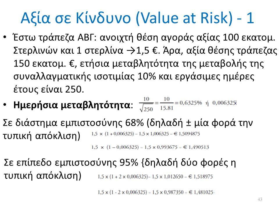 Αξία σε Κίνδυνο (Value at Risk) - 1 Έστω τράπεζα ΑΒΓ: ανοιχτή θέση αγοράς αξίας 100 εκατομ.