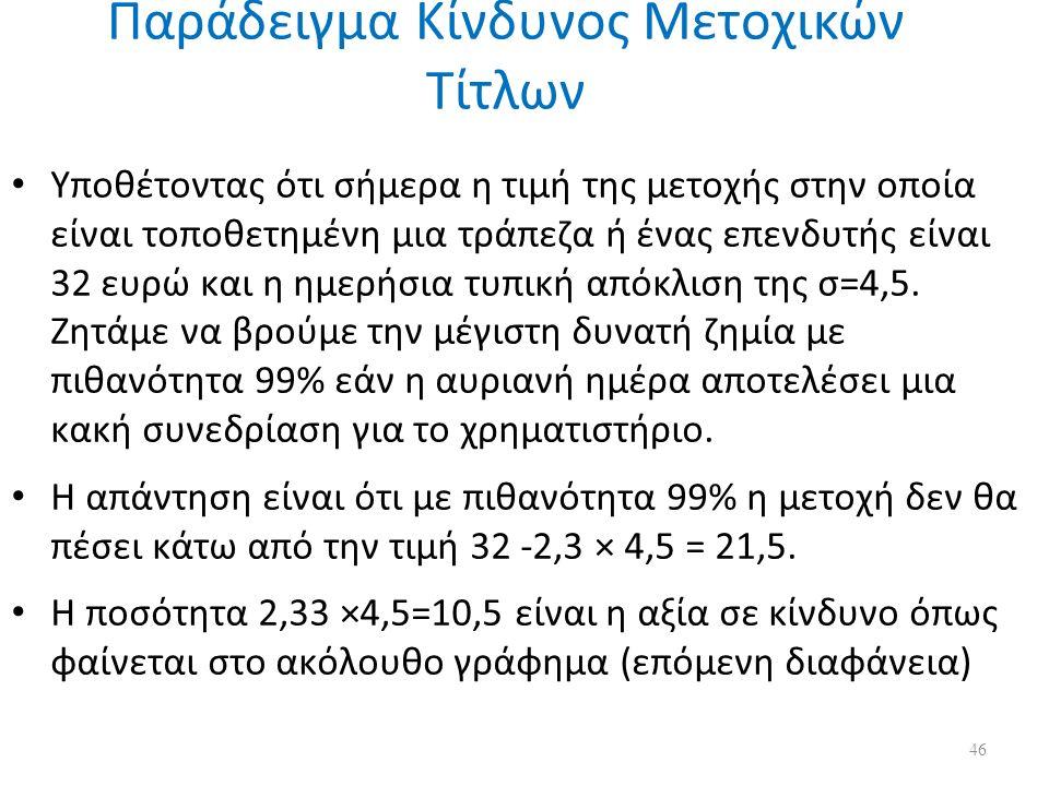 Παράδειγμα Κίνδυνος Μετοχικών Τίτλων Υποθέτοντας ότι σήμερα η τιμή της μετοχής στην οποία είναι τοποθετημένη μια τράπεζα ή ένας επενδυτής είναι 32 ευρώ και η ημερήσια τυπική απόκλιση της σ=4,5.
