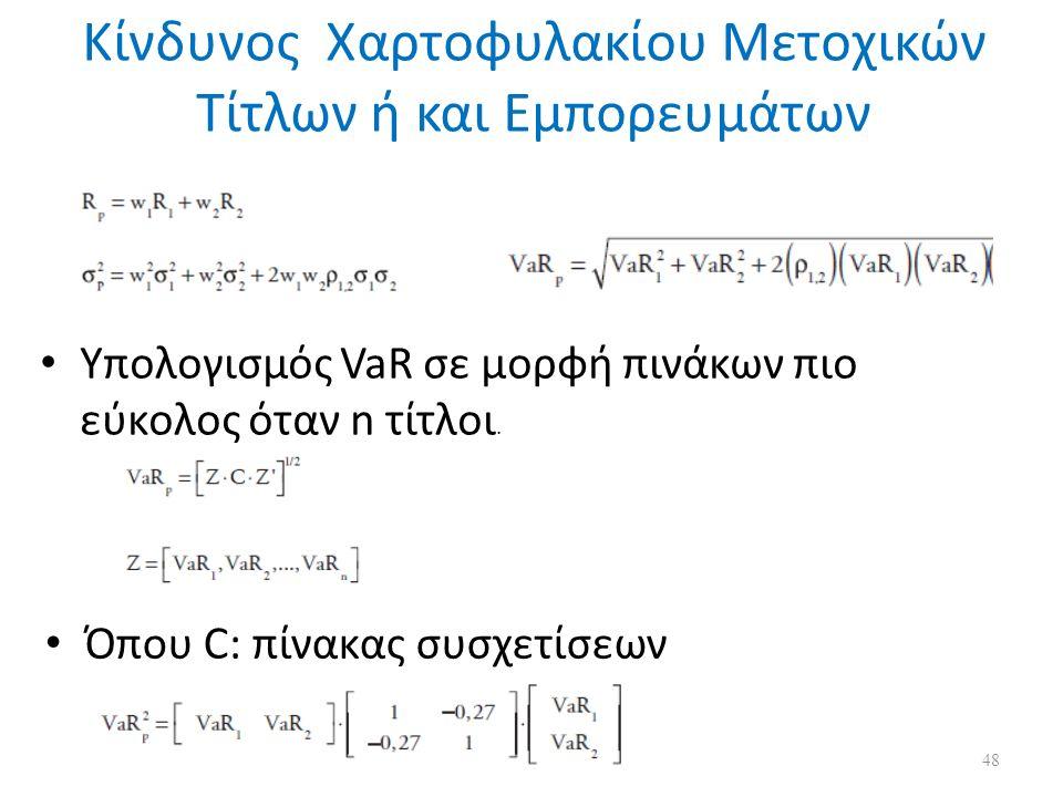 Κίνδυνος Χαρτοφυλακίου Μετοχικών Τίτλων ή και Εμπορευμάτων Υπολογισμός VaR σε μορφή πινάκων πιο εύκολος όταν n τίτλοι.