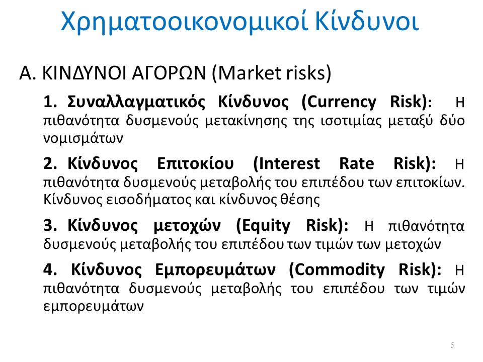 Χρηματοοικονομικοί Κίνδυνοι Α.