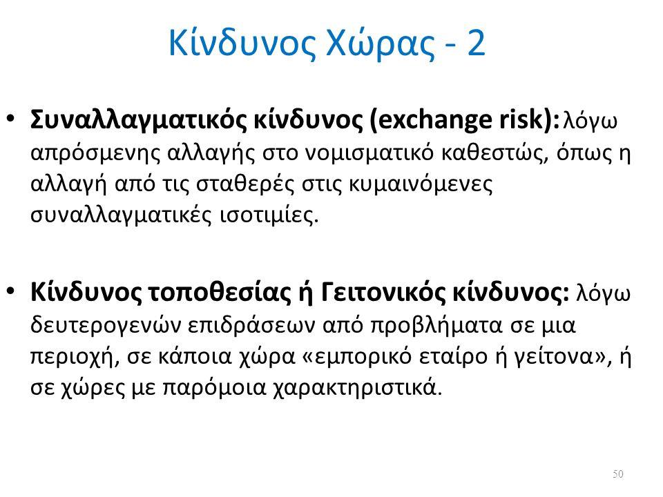 Κίνδυνος Χώρας - 2 Συναλλαγματικός κίνδυνος (exchange risk): λόγω απρόσμενης αλλαγής στο νομισματικό καθεστώς, όπως η αλλαγή από τις σταθερές στις κυμαινόμενες συναλλαγματικές ισοτιμίες.