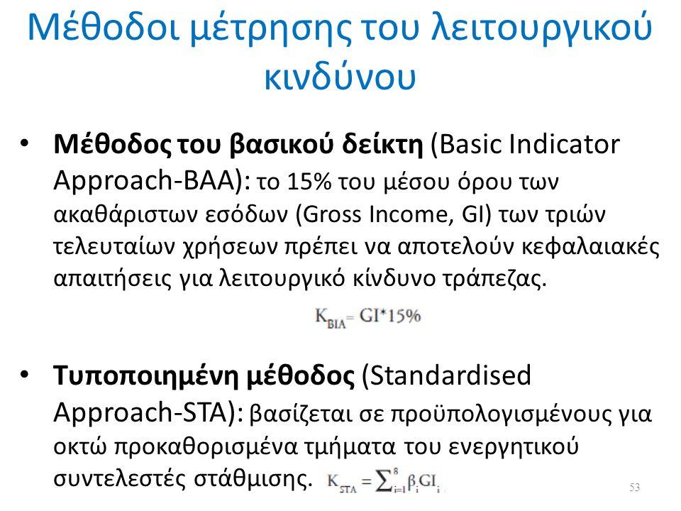 Μέθοδοι μέτρησης του λειτουργικού κινδύνου Μέθοδος του βασικού δείκτη (Basic Indicator Approach-BAA): το 15% του μέσου όρου των ακαθάριστων εσόδων (Gross Income, GI) των τριών τελευταίων χρήσεων πρέπει να αποτελούν κεφαλαιακές απαιτήσεις για λειτουργικό κίνδυνο τράπεζας.