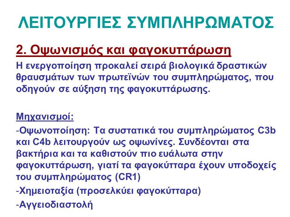 ΛΕΙΤΟΥΡΓΙΕΣ ΣΥΜΠΛΗΡΩΜΑΤΟΣ 2.
