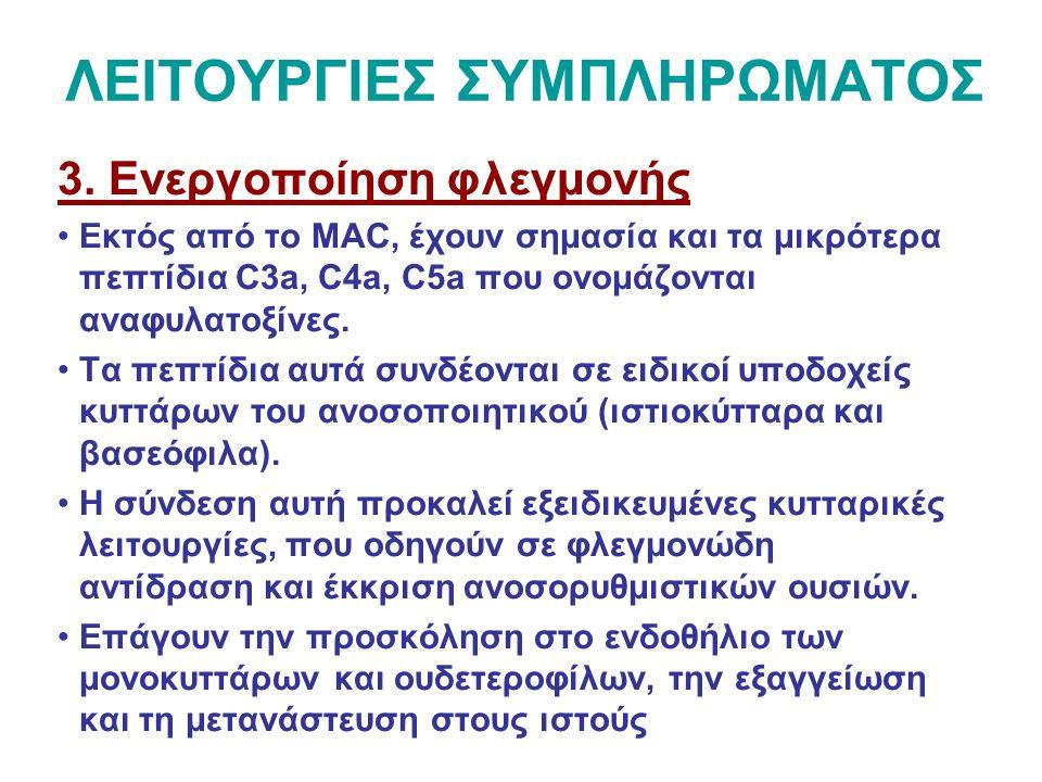 ΛΕΙΤΟΥΡΓΙΕΣ ΣΥΜΠΛΗΡΩΜΑΤΟΣ 3.