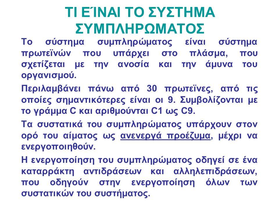 ΛΕΙΤΟΥΡΓΙΕΣ ΣΥΜΠΛΗΡΩΜΑΤΟΣ 4.