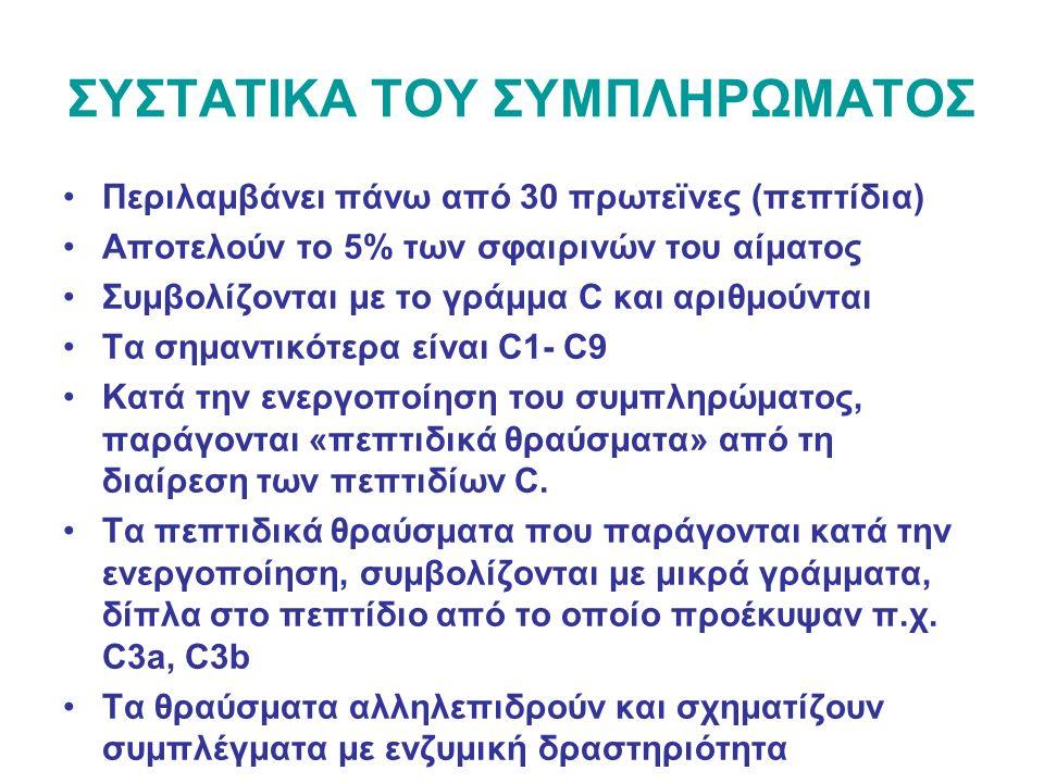 ΛΕΙΤΟΥΡΓΙΕΣ ΣΥΜΠΛΗΡΩΜΑΤΟΣ 5.