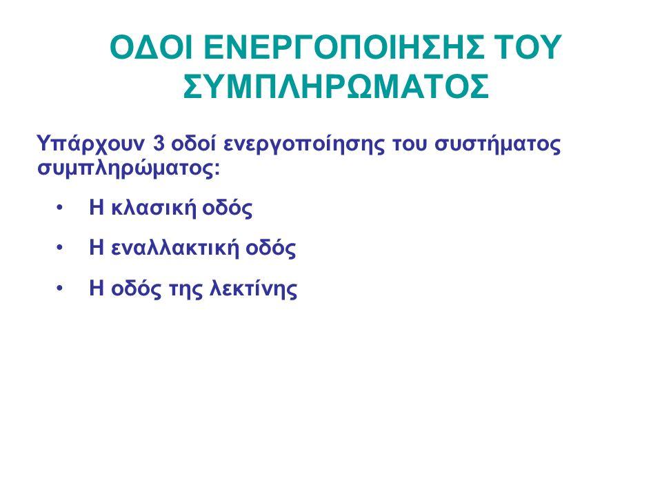 ΚΛΑΣΙΚΗ ΟΔΟΣ ΕΝΕΡΓΟΠΟΙΗΣΗΣ ΤΟΥ ΣΥΜΠΛΗΡΩΜΑΤΟΣ-1 Προϋποθέτει την ύπαρξη αντισωμάτων.