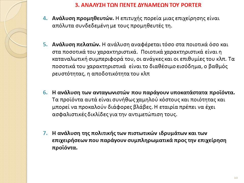 4.Ανάλυση προμηθευτών.