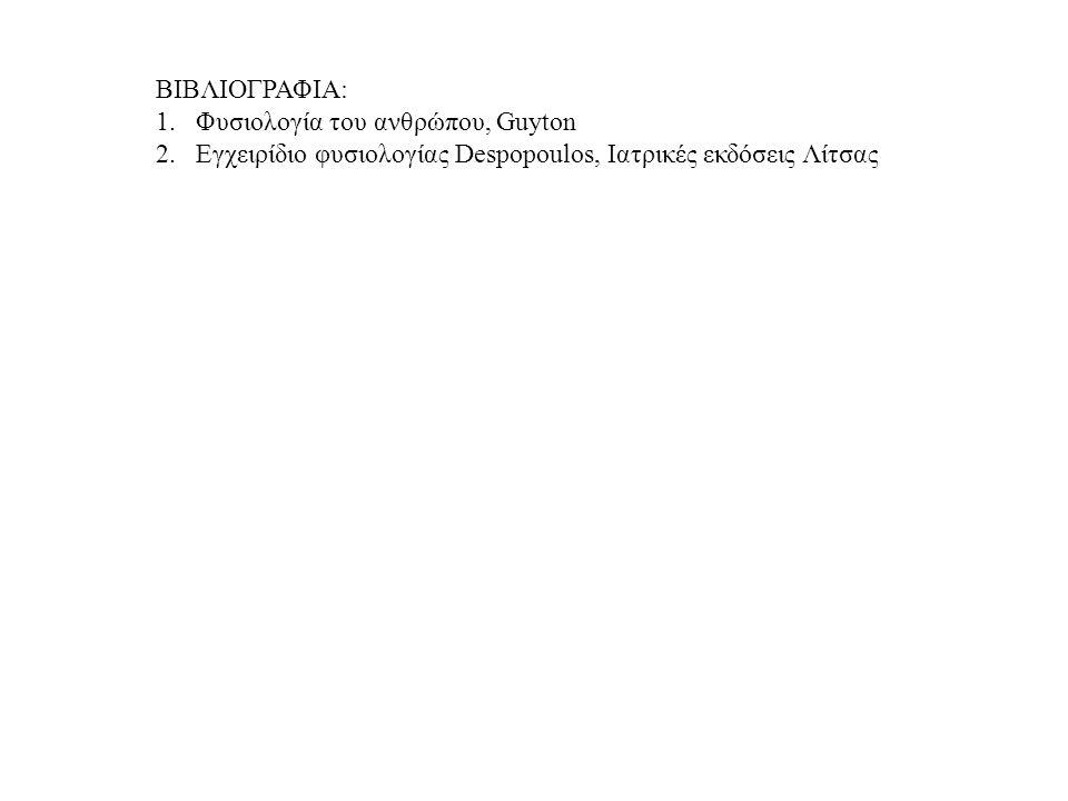 ΒΙΒΛΙΟΓΡΑΦΙΑ: 1.Φυσιολογία του ανθρώπου, Guyton 2.Εγχειρίδιο φυσιολογίας Despopoulos, Ιατρικές εκδόσεις Λίτσας