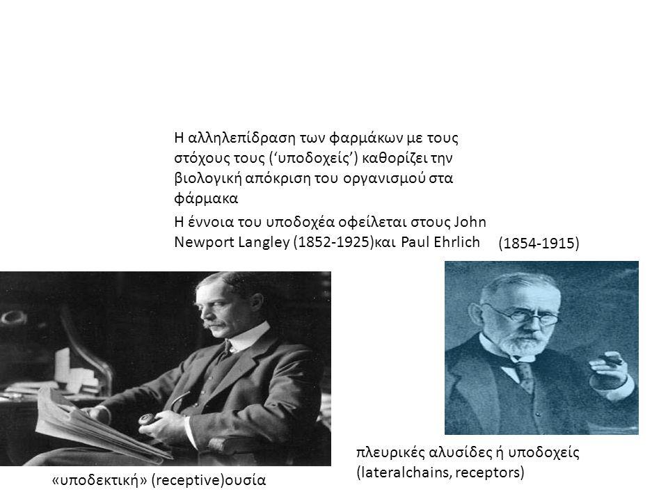 Η αλληλεπίδραση των φαρμάκων με τους στόχους τους ('υποδοχείς') καθορίζει την βιολογική απόκριση του οργανισμού στα φάρμακα Η έννοια του υποδοχέα οφείλεται στους John Newport Langley (1852-1925)και Paul Ehrlich «υποδεκτική» (receptive)ουσία πλευρικές αλυσίδες ή υποδοχείς (lateralchains, receptors) (1854-1915)