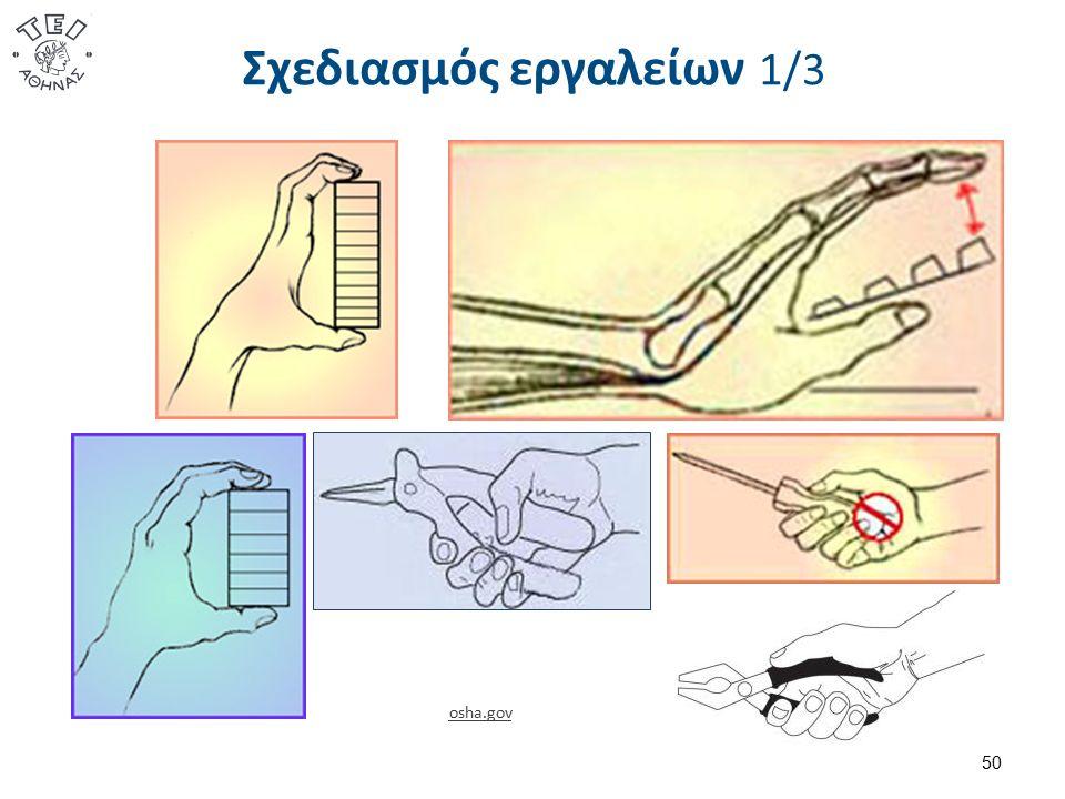 Σχεδιασμός εργαλείων 1/3 50 osha.gov