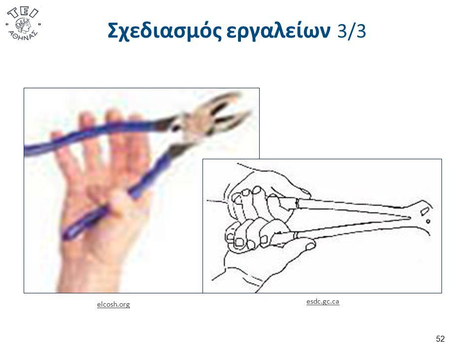 Σχεδιασμός εργαλείων 3/3 52 esdc.gc.ca elcosh.org