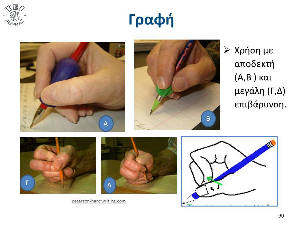 Γραφή peterson-handwriting.com 60  Χρήση με αποδεκτή (Α,Β ) και μεγάλη (Γ,Δ) επιβάρυνση. Α Δ Γ Β
