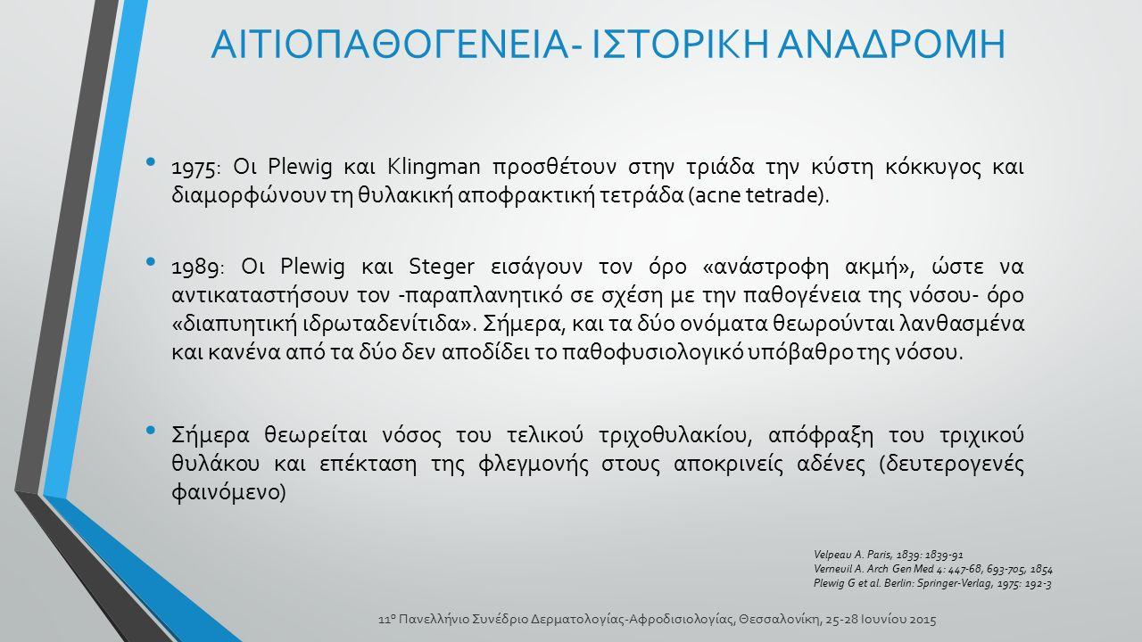 ΒΙΟΦΙΛΜ Εξέταση συριγγίων δείχνει βλεννώδεις συσσωρεύσεις που θυμίζουν βιοφίλμ Τα βακτήρια είναι προσκολλημένα στην επιφάνεια του αυλού και δημιουργούν συναθροίσεις Kathju et al, 2012 11 ο Πανελλήνιο Συνέδριο Δερματολογίας-Αφροδισιολογίας, Θεσσαλονίκη, 25-28 Ιουνίου 2015