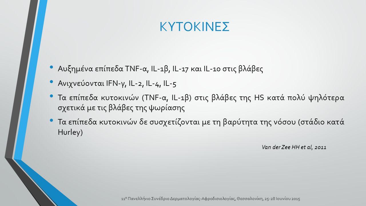 ΚΥΤΟΚΙΝΕΣ Αυξημένα επίπεδα TNF-α, IL-1β, IL-17 και IL-10 στις βλάβες Ανιχνεύονται IFN-γ, IL-2, IL-4, IL-5 Τα επίπεδα κυτοκινών (TNF-α, IL-1β) στις βλά