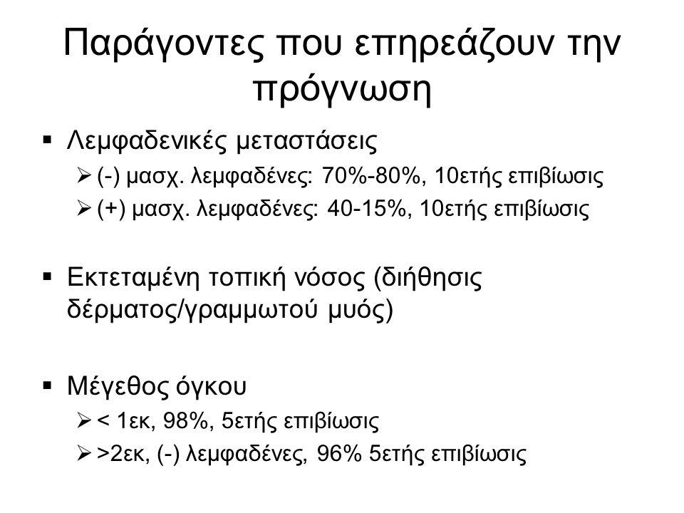 Παράγοντες που επηρεάζουν την πρόγνωση  Λεμφαδενικές μεταστάσεις  (-) μασχ.