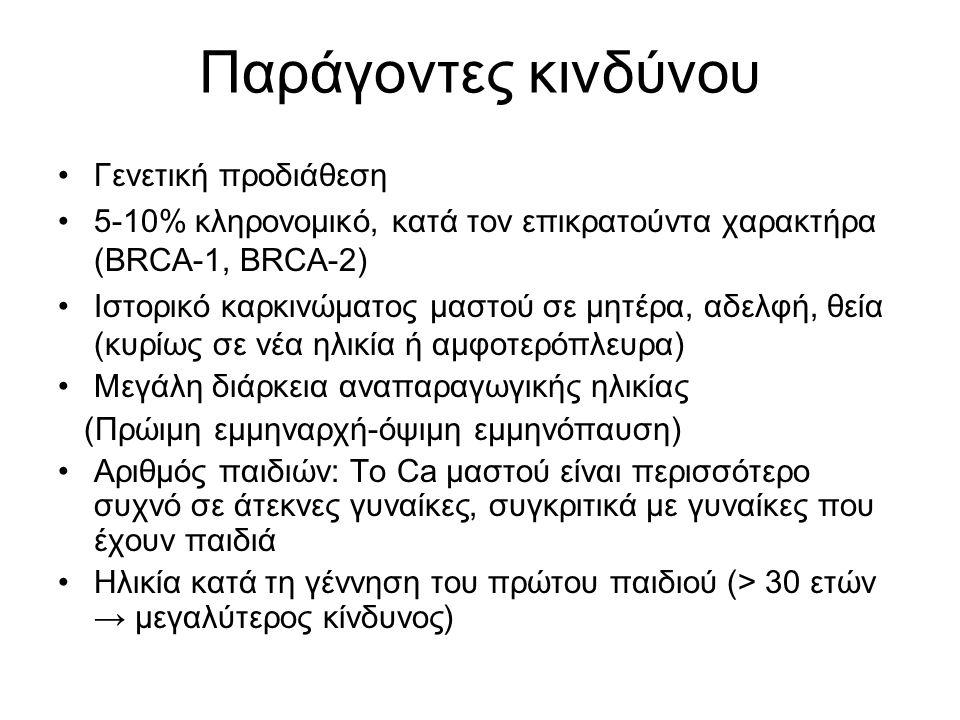 Παράγοντες κινδύνου Γενετική προδιάθεση 5-10% κληρονομικό, κατά τον επικρατούντα χαρακτήρα (BRCA-1, BRCA-2) Ιστορικό καρκινώματος μαστού σε μητέρα, αδελφή, θεία (κυρίως σε νέα ηλικία ή αμφοτερόπλευρα) Μεγάλη διάρκεια αναπαραγωγικής ηλικίας (Πρώιμη εμμηναρχή-όψιμη εμμηνόπαυση) Αριθμός παιδιών: Το Ca μαστού είναι περισσότερο συχνό σε άτεκνες γυναίκες, συγκριτικά με γυναίκες που έχουν παιδιά Ηλικία κατά τη γέννηση του πρώτου παιδιού (> 30 ετών → μεγαλύτερος κίνδυνος)